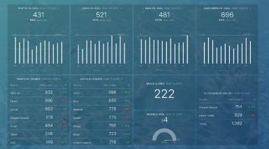 Databox example